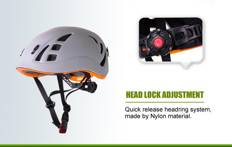 petzl helmet sizing