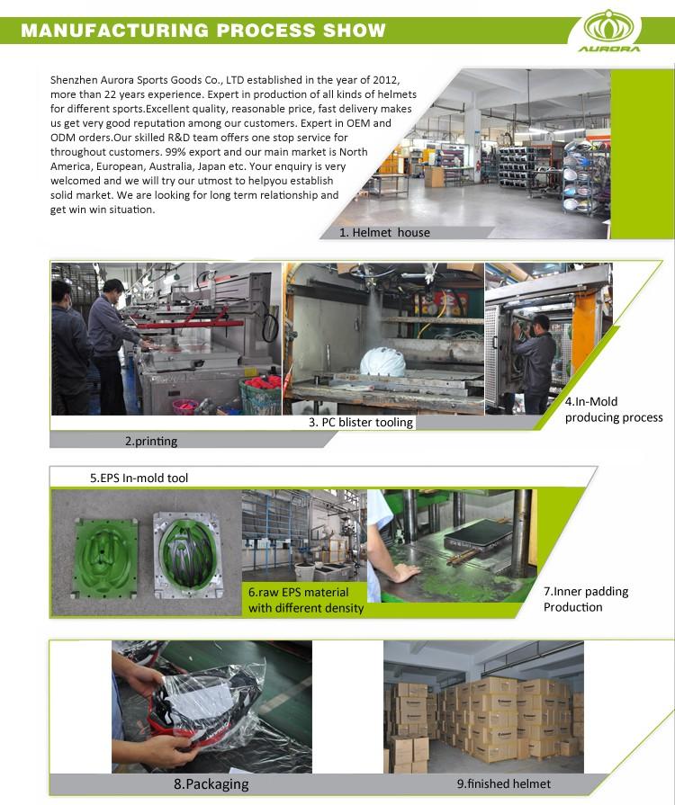 helmet manufacturer for china