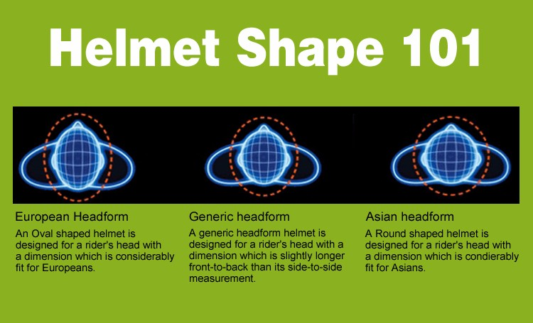 safest bike helmet