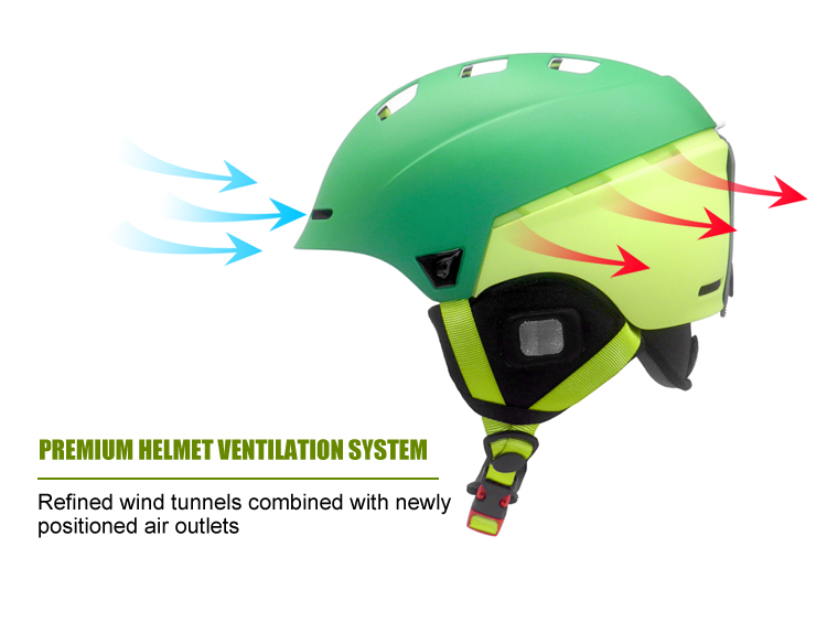 Snowboards helmet supplier