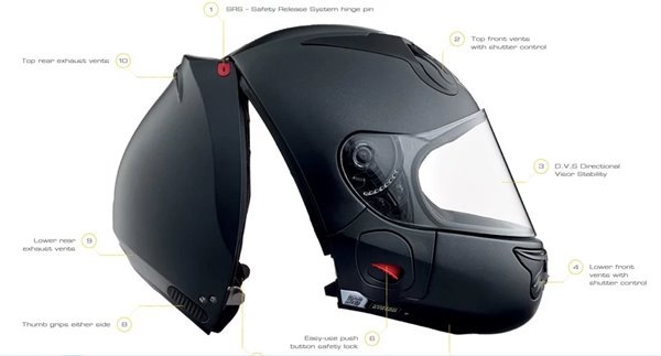 intelligent helmet Design