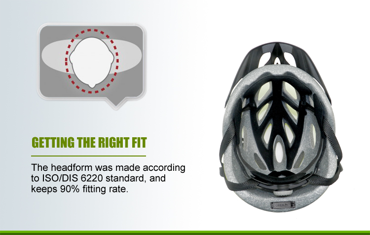 bicycle helmet supplier in China