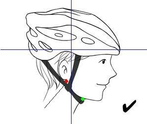 bike helmet manufacturers